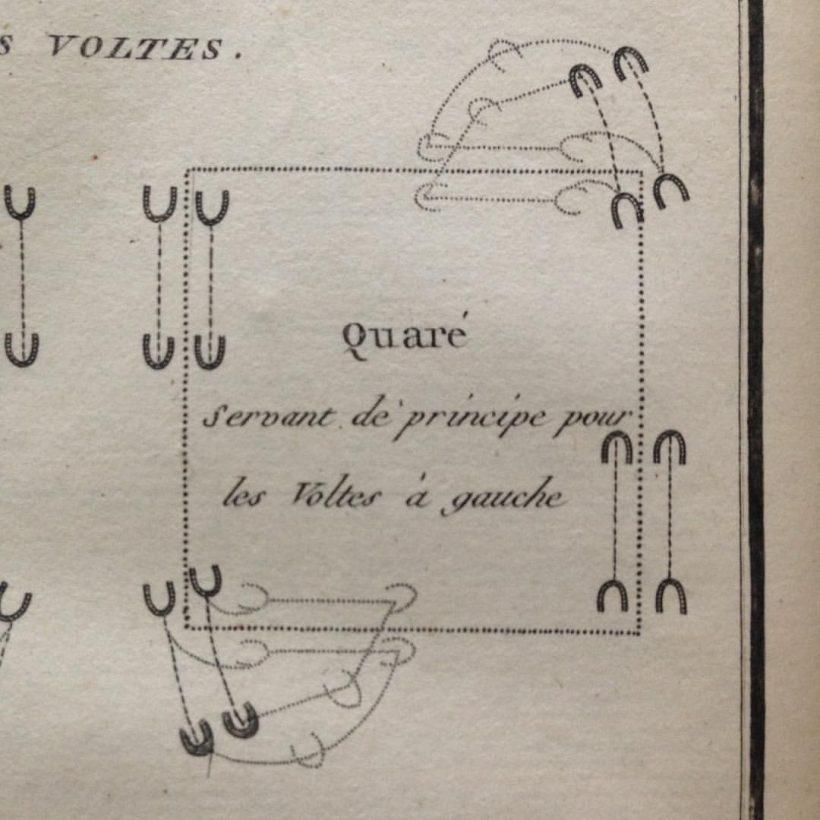 Volte carrée - La Guérinière