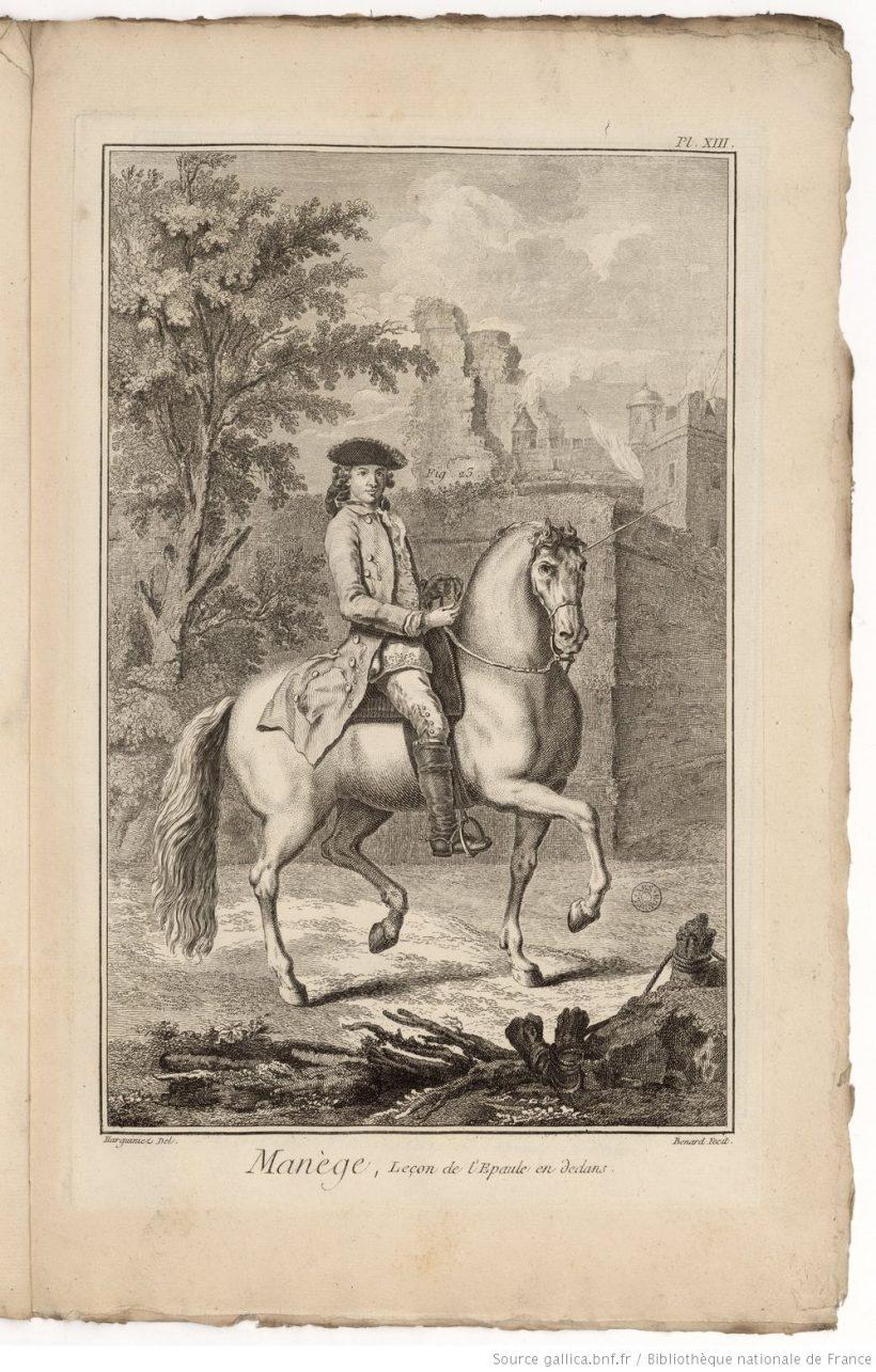 Manège et équitation, Diderot, Encyclopédie